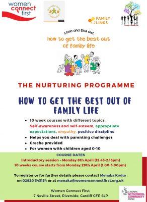 nurturing programm